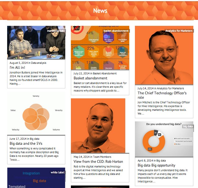 News - Hive Intelligence Featured images  news page
